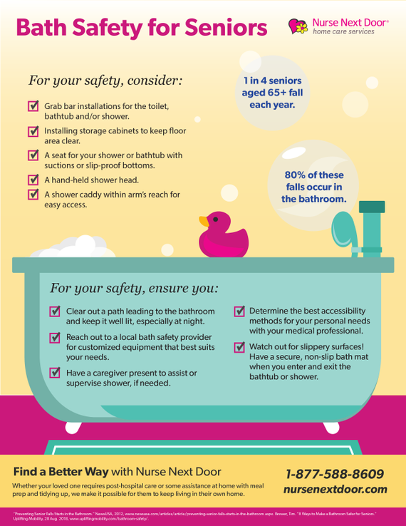 Infographic bathsafetymonth digital