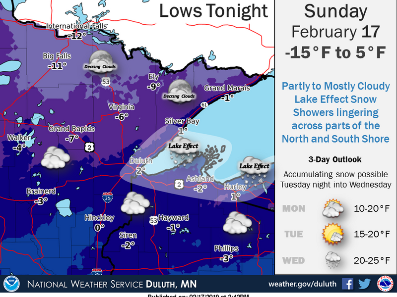 Mostly sunny today and tomorrow, snow returns Wednesday